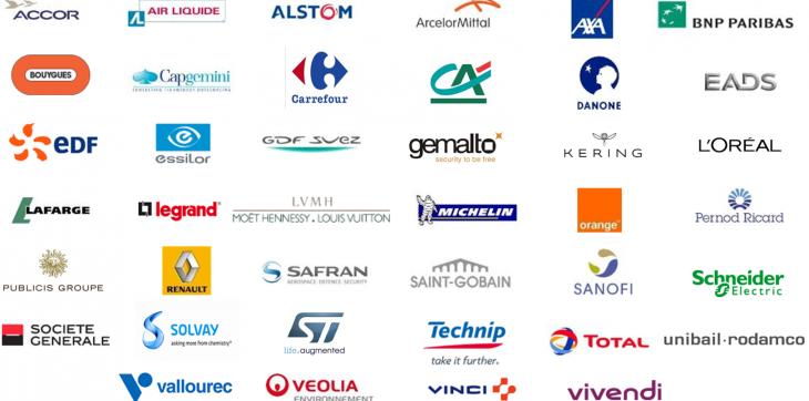 Sociétés composant le CAC40 en 2015.